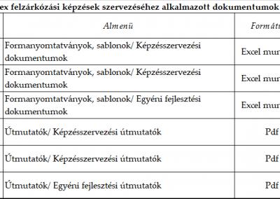 Hatályos dokumentumverziók